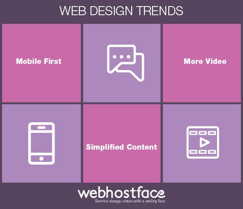 Web Design Trends- The Modern Website