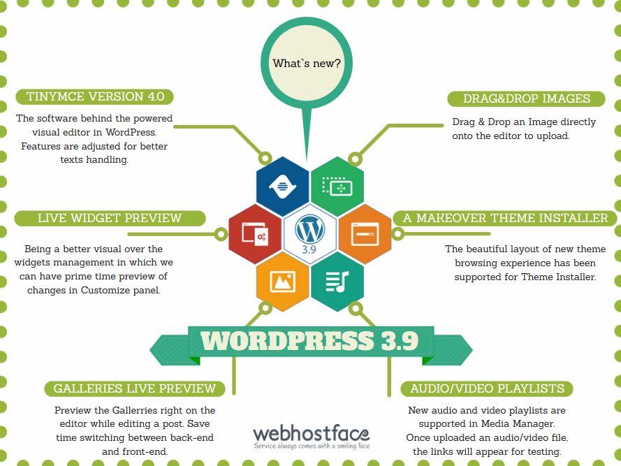 What`s new in WordPress 3.9